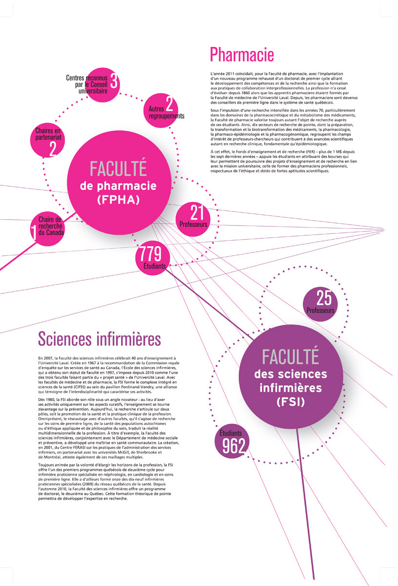 BAN_Pharma+Sc.Infir 48×72